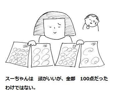 Những ngữ pháp liên quan わけ  (2)