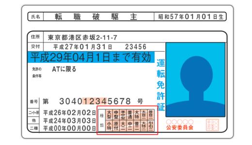 Xó #8: List từ chuyên dụng khi học thi bằng lái xe oto ở Nhật (2)